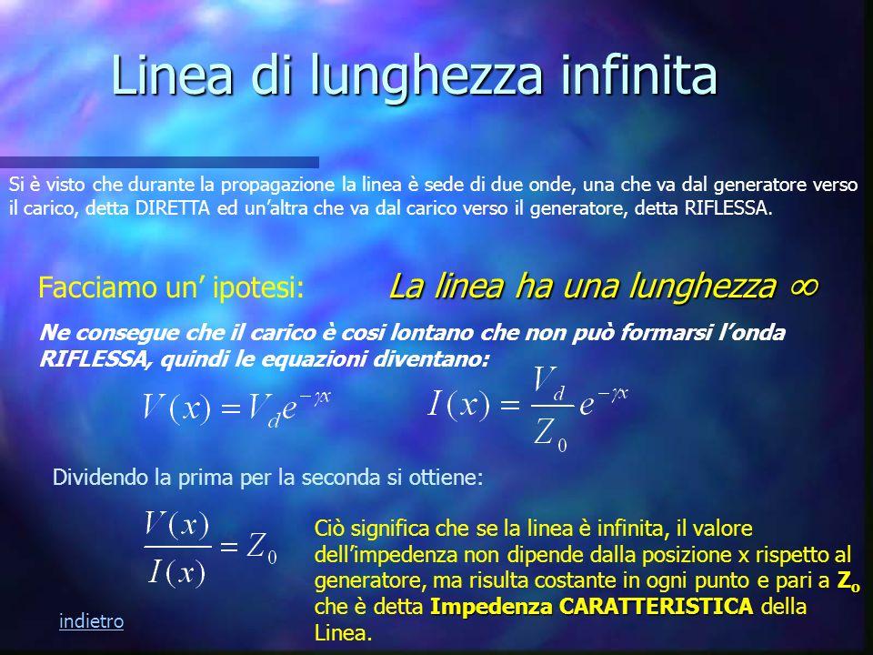 Linea di lunghezza infinita Si è visto che durante la propagazione la linea è sede di due onde, una che va dal generatore verso il carico, detta DIRET