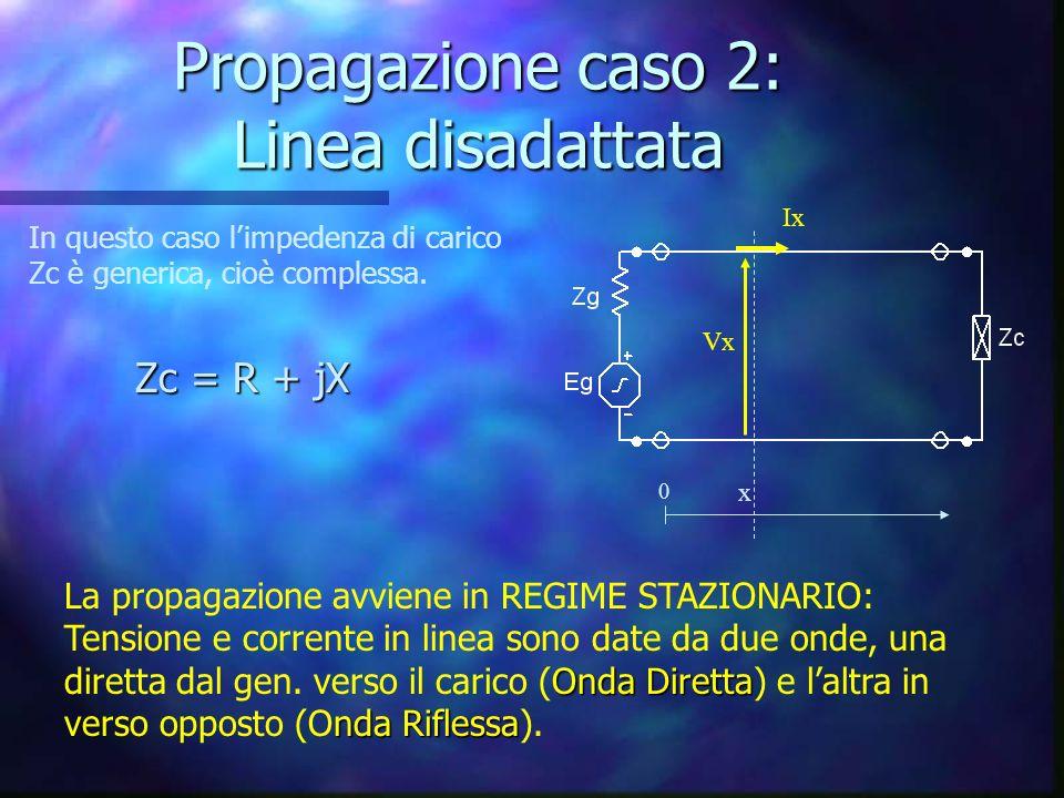 Propagazione caso 2: Linea disadattata In questo caso limpedenza di carico Zc è generica, cioè complessa.