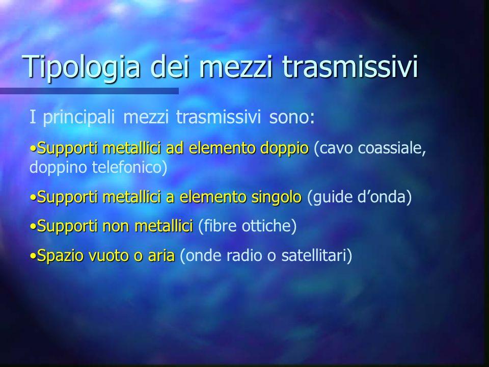 Tipologia dei mezzi trasmissivi I principali mezzi trasmissivi sono: Supporti metallici ad elemento doppioSupporti metallici ad elemento doppio (cavo