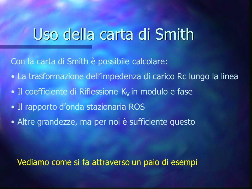 Uso della carta di Smith Con la carta di Smith è possibile calcolare: La trasformazione dellimpedenza di carico Rc lungo la linea Il coefficiente di R