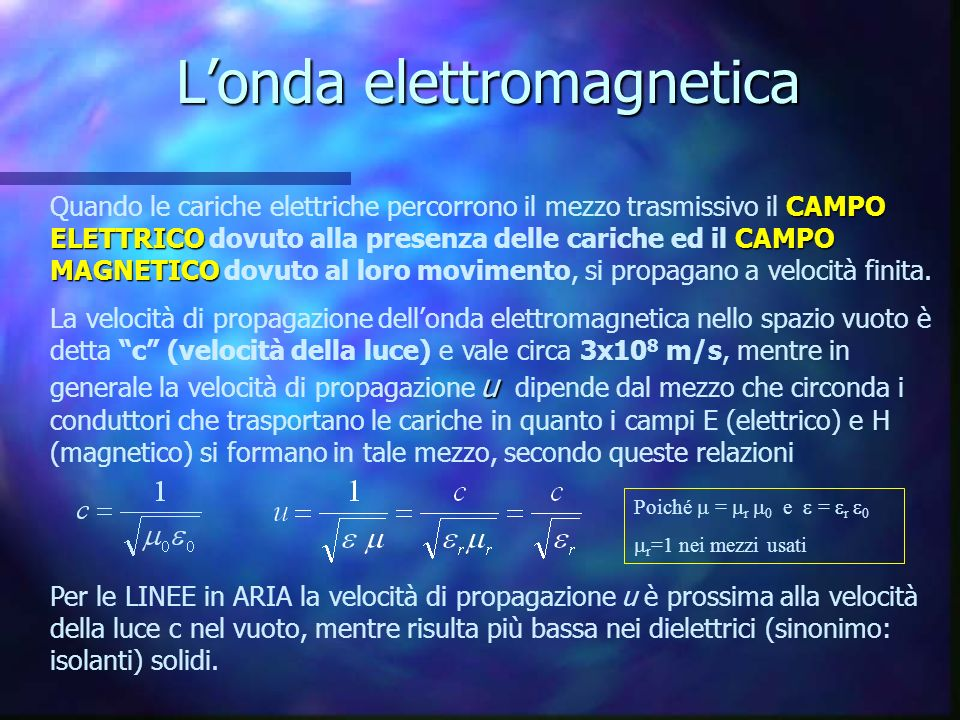 Londa elettromagnetica CAMPO ELETTRICOCAMPO MAGNETICO Quando le cariche elettriche percorrono il mezzo trasmissivo il CAMPO ELETTRICO dovuto alla presenza delle cariche ed il CAMPO MAGNETICO dovuto al loro movimento, si propagano a velocità finita.