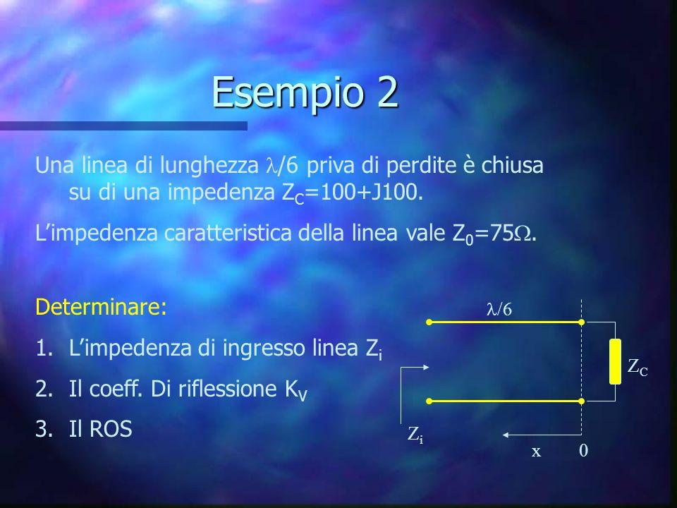 Esempio 2 /6 ZiZi ZCZC x 0 Una linea di lunghezza /6 priva di perdite è chiusa su di una impedenza Z C =100+J100. Limpedenza caratteristica della line