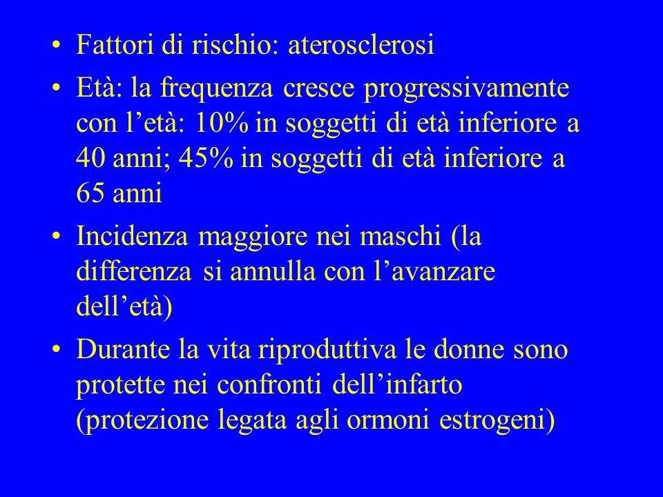Fattori di rischio: aterosclerosi Età: la frequenza cresce progressivamente con letà: 10% in soggetti di età inferiore a 40 anni; 45% in soggetti di e