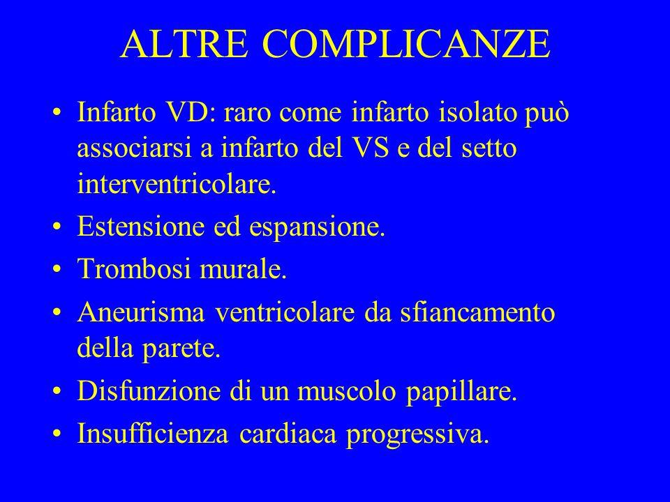 ALTRE COMPLICANZE Infarto VD: raro come infarto isolato può associarsi a infarto del VS e del setto interventricolare. Estensione ed espansione. Tromb