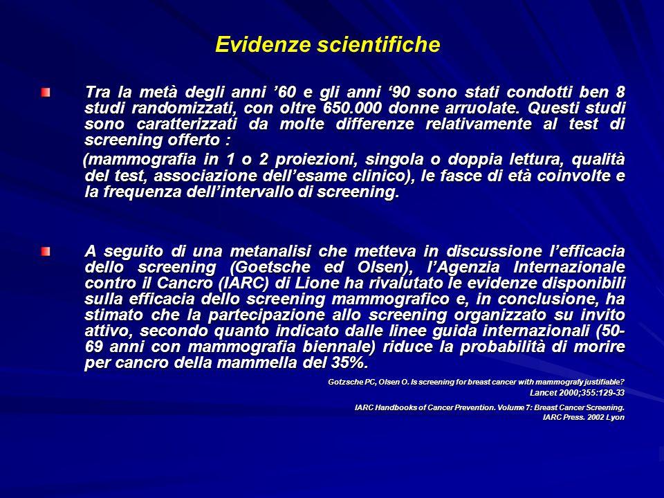 Evidenze scientifiche Tra la metà degli anni 60 e gli anni 90 sono stati condotti ben 8 studi randomizzati, con oltre 650.000 donne arruolate. Questi