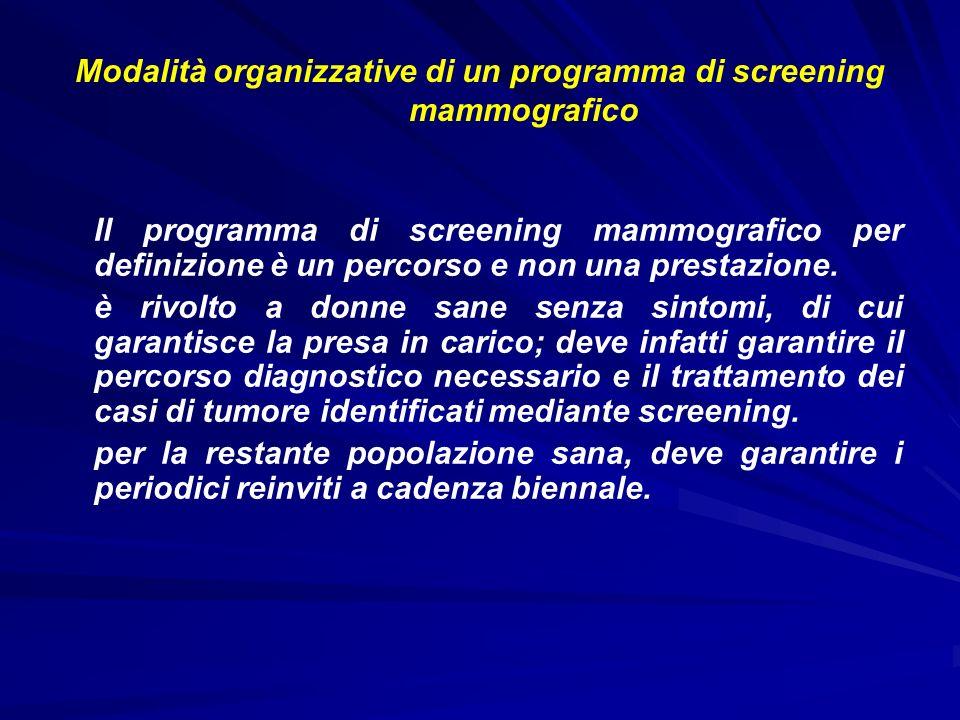 Modalità organizzative di un programma di screening mammografico Il programma di screening mammografico per definizione è un percorso e non una presta