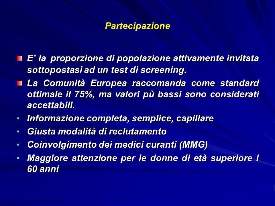Partecipazione proporzione di popolazione attivamente invitata sottopostasi ad un test di screening. E la proporzione di popolazione attivamente invit