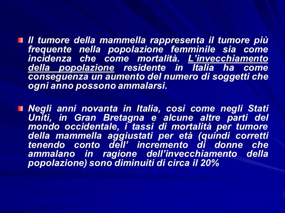 Il tumore della mammella rappresenta il tumore più frequente nella popolazione femminile sia come incidenza che come mortalità. Linvecchiamento della