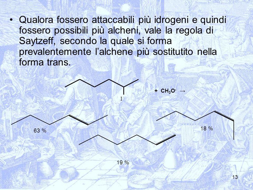13 I + CH 3 O - 63 % 19 % 18 % Qualora fossero attaccabili più idrogeni e quindi fossero possibili più alcheni, vale la regola di Saytzeff, secondo la