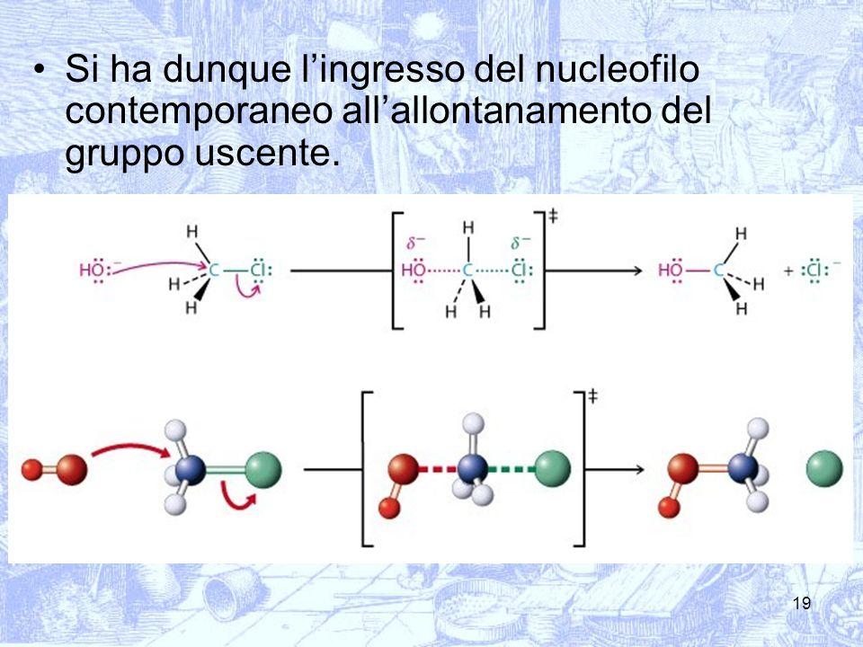 19 Si ha dunque lingresso del nucleofilo contemporaneo allallontanamento del gruppo uscente.