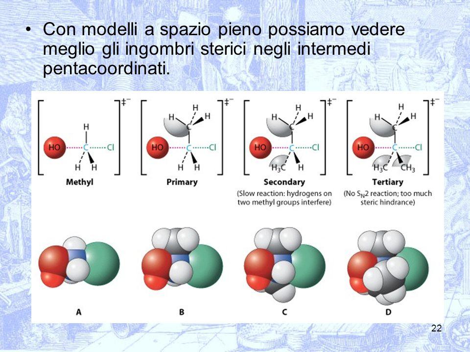 22 Con modelli a spazio pieno possiamo vedere meglio gli ingombri sterici negli intermedi pentacoordinati.