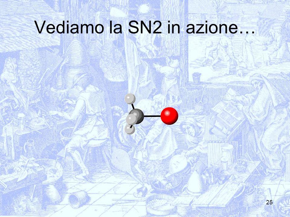 25 Vediamo la SN2 in azione…