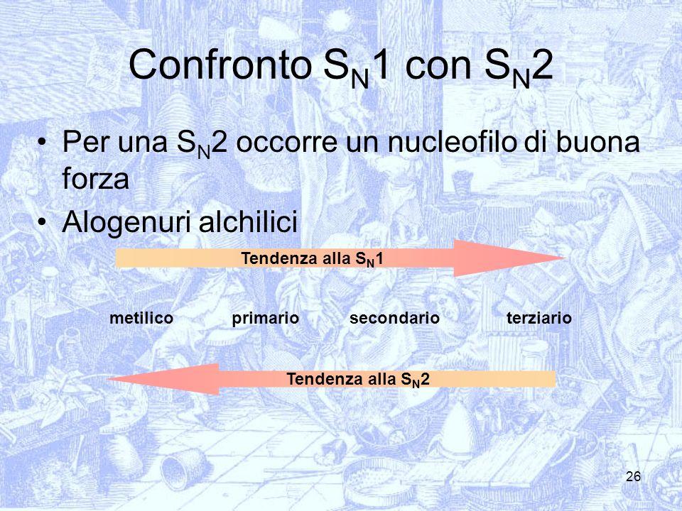 26 Confronto S N 1 con S N 2 Per una S N 2 occorre un nucleofilo di buona forza Alogenuri alchilici metilicoprimariosecondarioterziario Tendenza alla