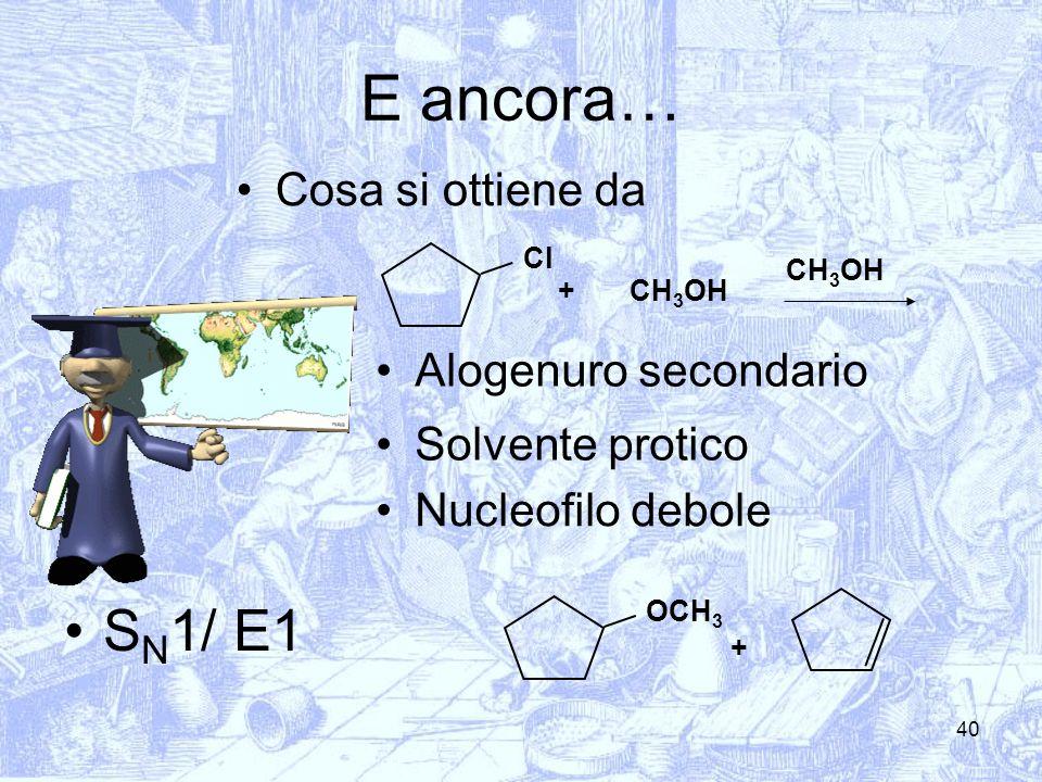 40 E ancora… Cosa si ottiene da CH 3 OH+ Alogenuro secondario Solvente protico Nucleofilo debole S N 1/ E1 CH 3 OH Cl OCH 3 +