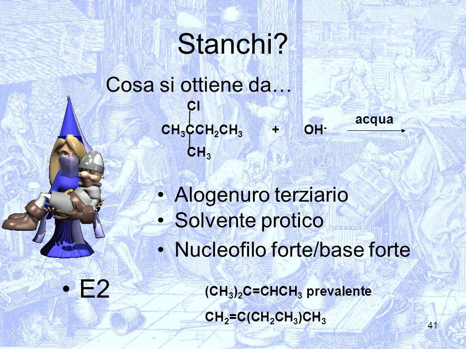 41 Stanchi? Cosa si ottiene da… OH - + Alogenuro terziario Solvente protico E2 (CH 3 ) 2 C=CHCH 3 prevalente CH 3 CCH 2 CH 3 Cl CH 3 Nucleofilo forte/