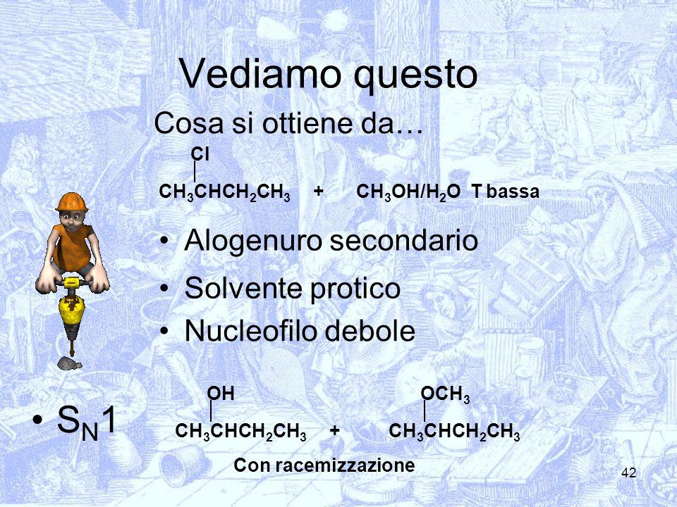 42 Cosa si ottiene da… CH 3 CHCH 2 CH 3 Cl CH 3 OH/H 2 O T bassa+ Alogenuro secondario Solvente protico Nucleofilo debole S N 1 CH 3 CHCH 2 CH 3 OH +