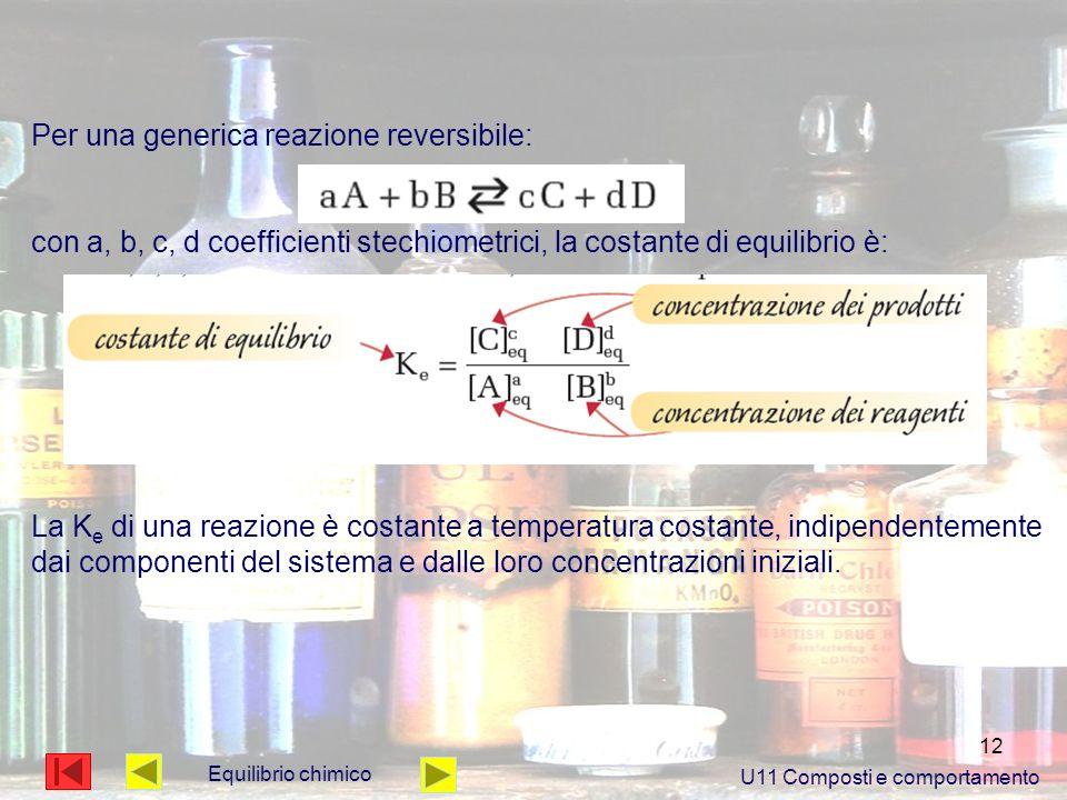 12 Per una generica reazione reversibile: con a, b, c, d coefficienti stechiometrici, la costante di equilibrio è: La K e di una reazione è costante a