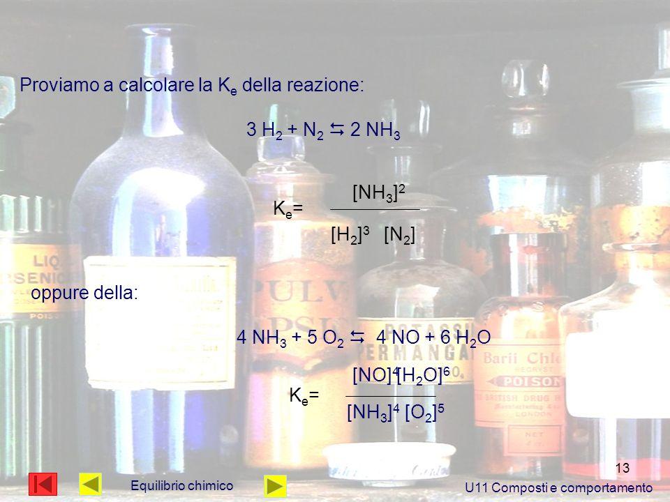 13 Proviamo a calcolare la K e della reazione: 3 H 2 + N 2 2 NH 3 U11 Composti e comportamento Equilibrio chimico [H 2 ] 3 [N 2 ] [NH 3 ] 2 Ke=Ke= opp