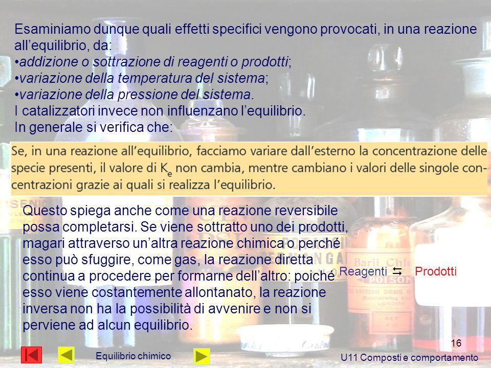 16 Esaminiamo dunque quali effetti specifici vengono provocati, in una reazione allequilibrio, da: addizione o sottrazione di reagenti o prodotti; var