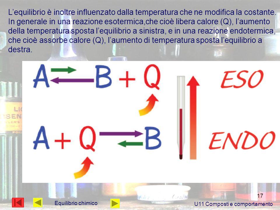 17 Lequilibrio è inoltre influenzato dalla temperatura che ne modifica la costante. In generale in una reazione esotermica,che cioè libera calore (Q),
