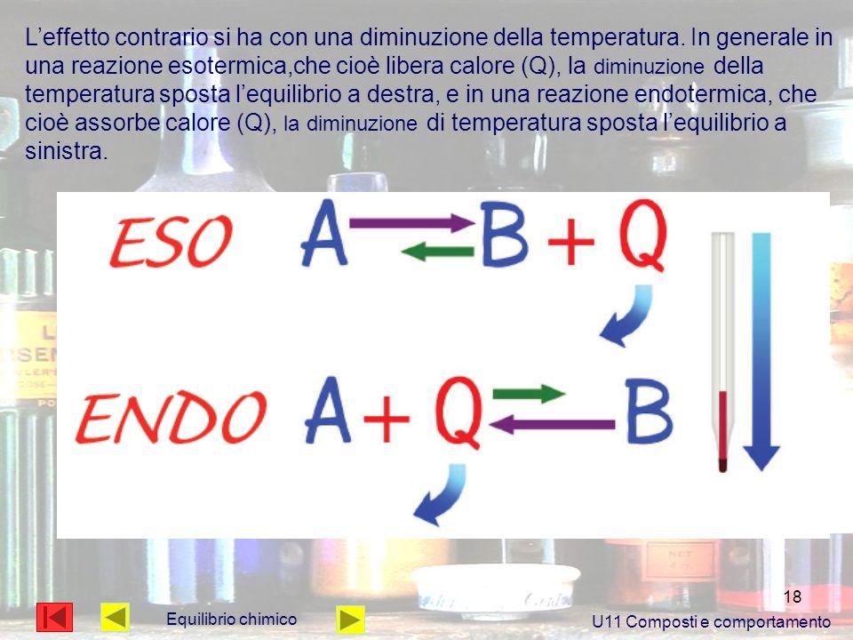 18 Leffetto contrario si ha con una diminuzione della temperatura. In generale in una reazione esotermica,che cioè libera calore (Q), la diminuzione d