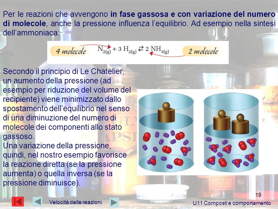 19 Per le reazioni che avvengono in fase gassosa e con variazione del numero di molecole, anche la pressione influenza lequilibrio. Ad esempio nella s
