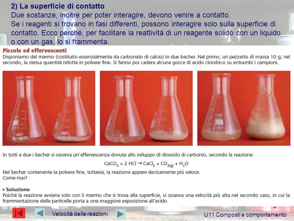 6 Velocità delle reazioni U11 Composti e comportamento 3) la concentrazione dei reagenti Un altro modo per rendere veloce la reazione tra due sostanze consiste nellaumentare la loro concentrazione.