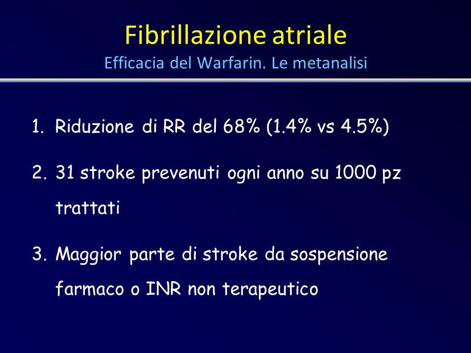 Fibrillazione atriale Efficacia del Warfarin.