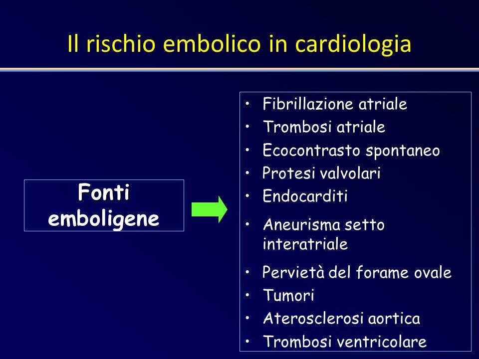 Fonti Fonti emboligene Fibrillazione atriale Trombosi atriale Ecocontrasto spontaneo Protesi valvolari Endocarditi Aneurisma setto interatriale Pervietà del forame ovale Tumori Aterosclerosi aortica Trombosi ventricolare Il rischio embolico in cardiologia