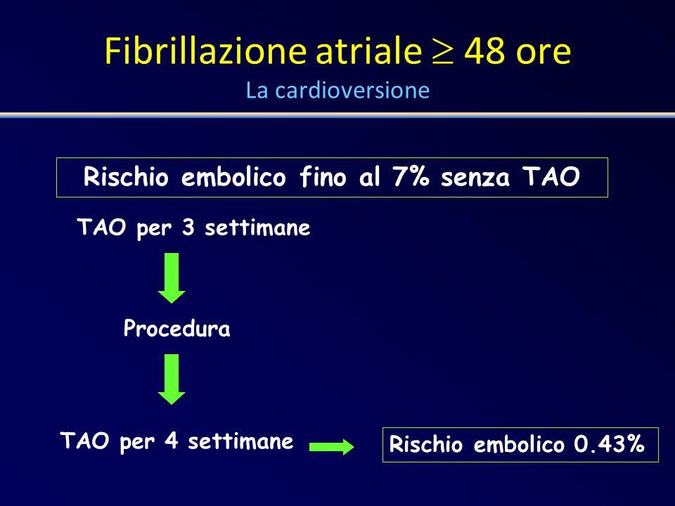 Fibrillazione atriale 48 ore La cardioversione Rischio embolico fino al 7% senza TAO TAO per 3 settimane TAO per 4 settimane Procedura Rischio embolico 0.43%