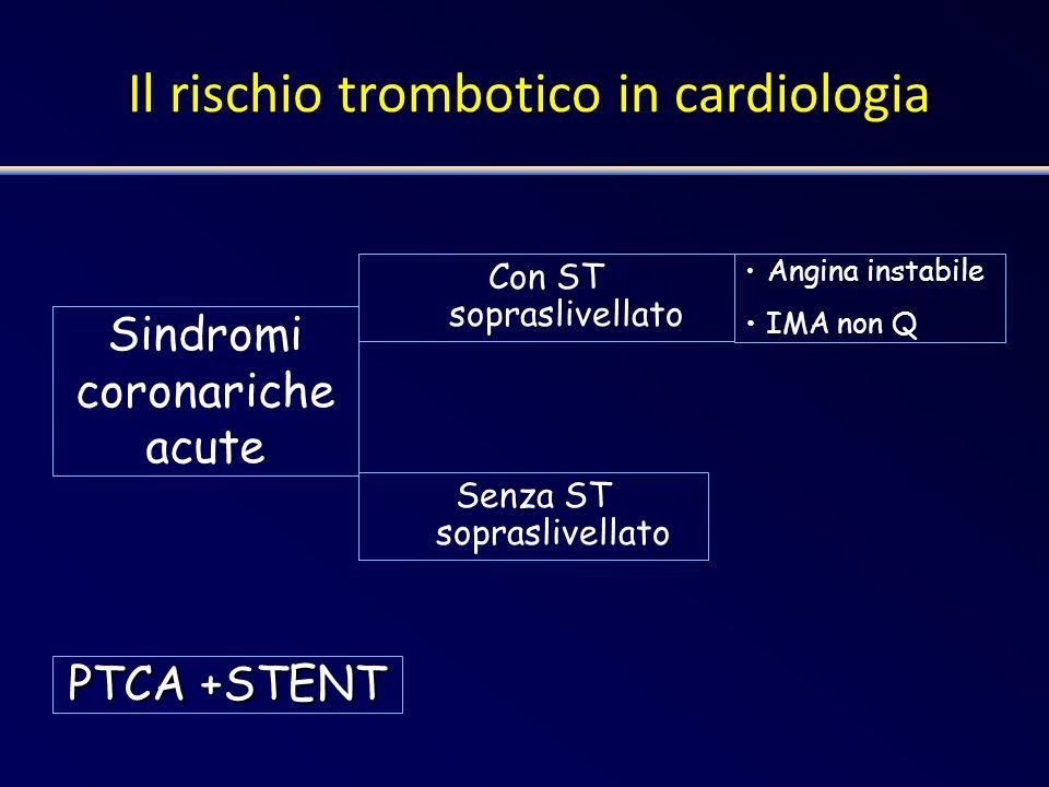 Il rischio trombotico in cardiologia Sindromi coronariche acute Con ST sopraslivellato Senza ST sopraslivellato Angina instabile IMA non Q PTCA +STENT