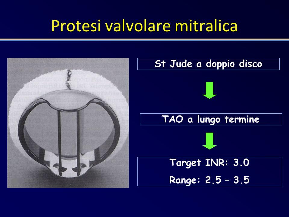 Protesi valvolare mitralica TAO a lungo termine Target INR: 3.0 Range: 2.5 – 3.5 St Jude a doppio disco