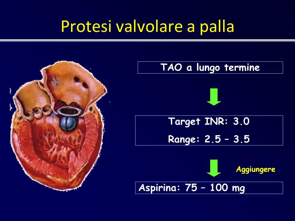 Protesi valvolare a palla TAO a lungo termine Target INR: 3.0 Range: 2.5 – 3.5 Aspirina: 75 – 100 mg Aggiungere