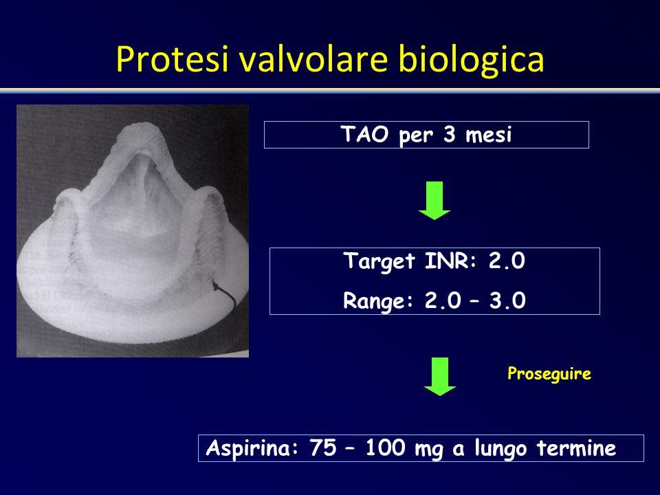 Protesi valvolare biologica TAO per 3 mesi Target INR: 2.0 Range: 2.0 – 3.0 Aspirina: 75 – 100 mg a lungo termine Proseguire