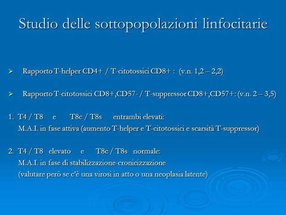 Studio delle sottopopolazioni linfocitarie Rapporto T-helper CD4+ / T-citotossici CD8+ : (v.n. 1,2 – 2,2) Rapporto T-helper CD4+ / T-citotossici CD8+