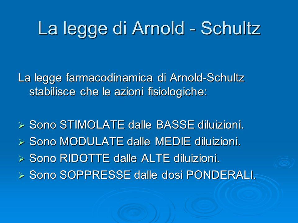 La legge di Arnold - Schultz La legge farmacodinamica di Arnold-Schultz stabilisce che le azioni fisiologiche: Sono STIMOLATE dalle BASSE diluizioni.