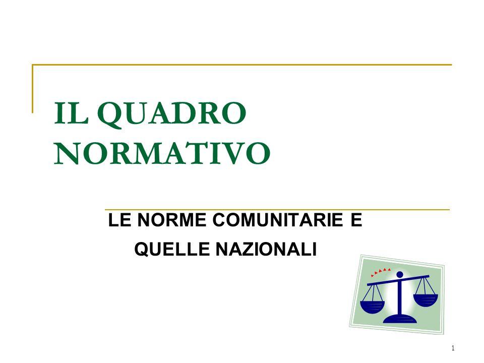 22 REGOLAMENTO (CE) N.