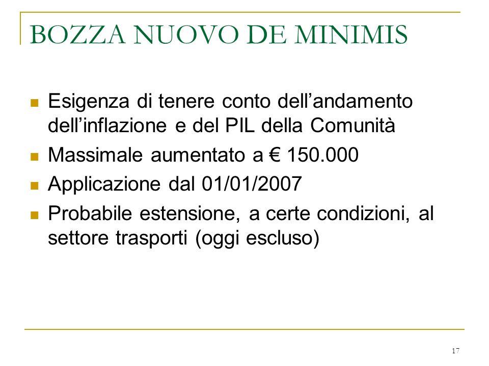 17 BOZZA NUOVO DE MINIMIS Esigenza di tenere conto dellandamento dellinflazione e del PIL della Comunità Massimale aumentato a 150.000 Applicazione dal 01/01/2007 Probabile estensione, a certe condizioni, al settore trasporti (oggi escluso)