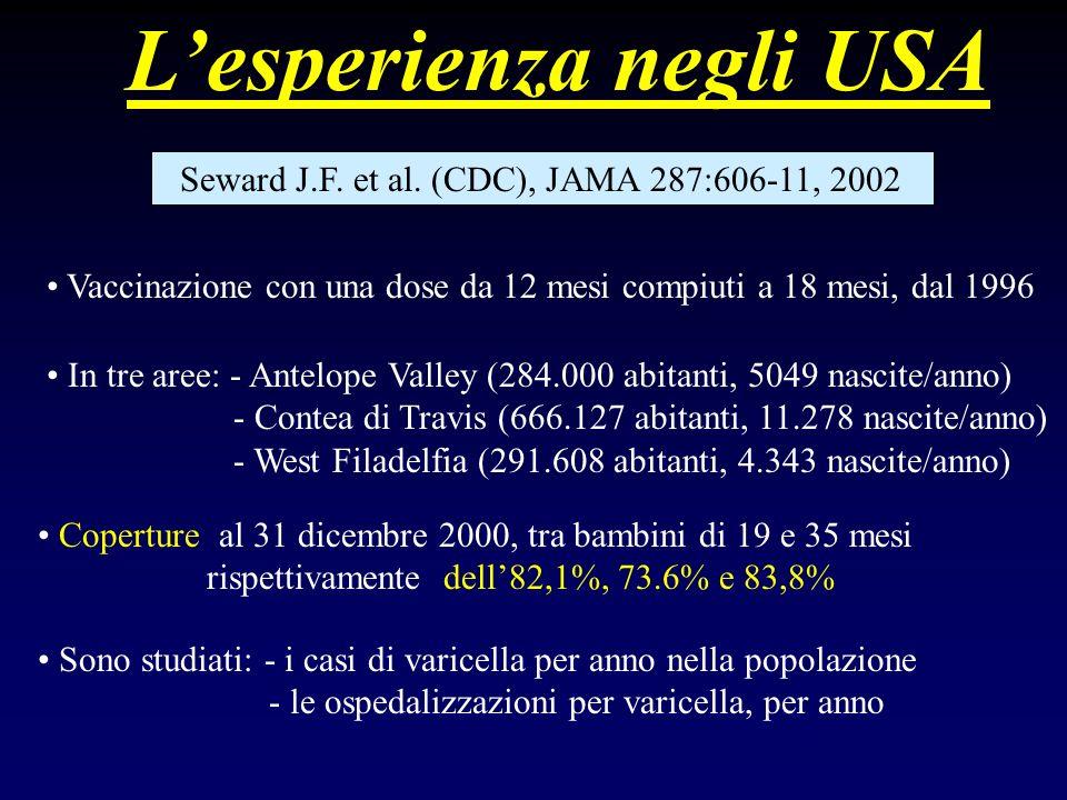 Lesperienza negli USA Vaccinazione con una dose da 12 mesi compiuti a 18 mesi, dal 1996 In tre aree: - Antelope Valley (284.000 abitanti, 5049 nascite