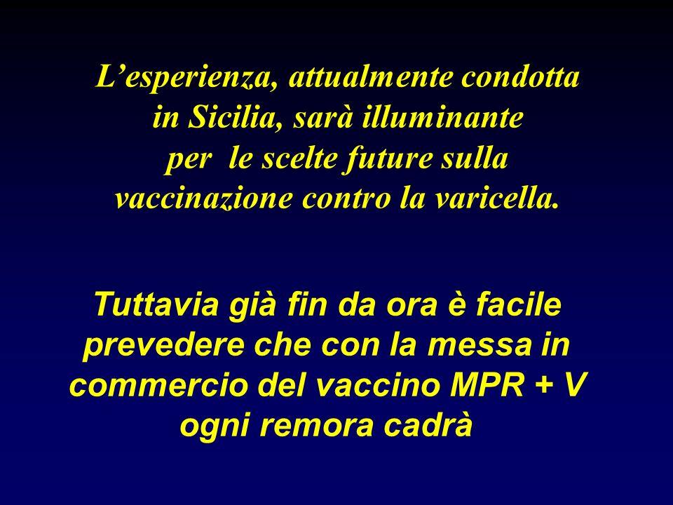 Lesperienza, attualmente condotta in Sicilia, sarà illuminante per le scelte future sulla vaccinazione contro la varicella. Tuttavia già fin da ora è