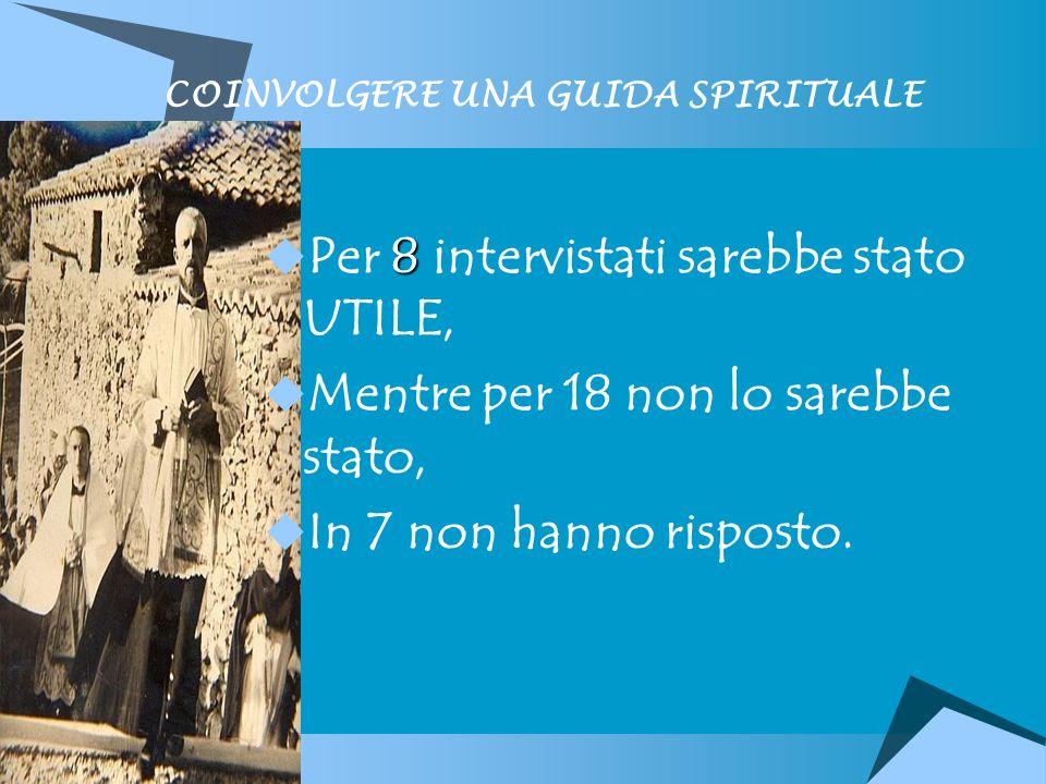 COINVOLGERE UNA GUIDA SPIRITUALE 8 Per 8 intervistati sarebbe stato UTILE, Mentre per 18 non lo sarebbe stato, In 7 non hanno risposto.