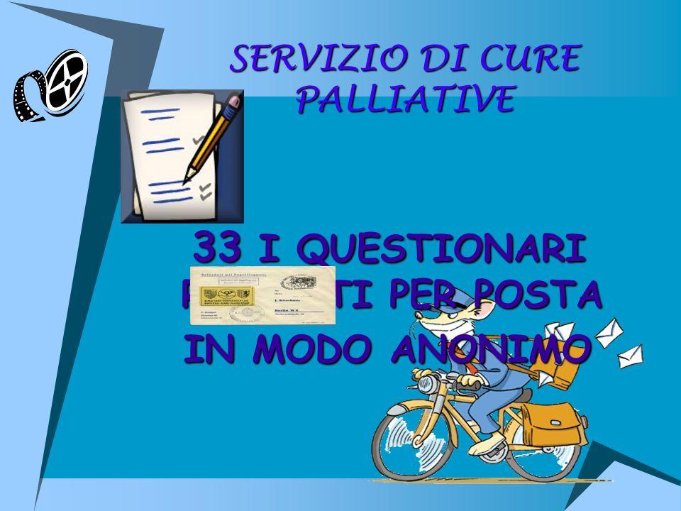 SERVIZIO DI CURE PALLIATIVE 33 I QUESTIONARI RICEVUTI PER POSTA 33 I QUESTIONARI RICEVUTI PER POSTA IN MODO ANONIMO IN MODO ANONIMO