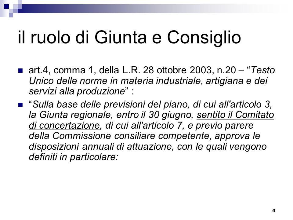 4 il ruolo di Giunta e Consiglio art.4, comma 1, della L.R. 28 ottobre 2003, n.20 – Testo Unico delle norme in materia industriale, artigiana e dei se