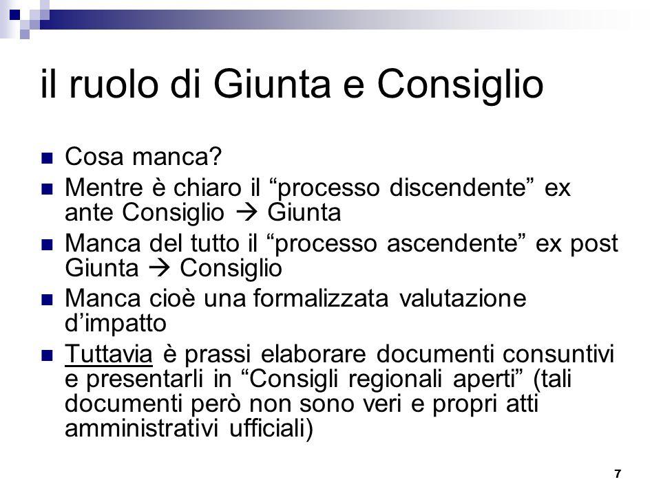 7 il ruolo di Giunta e Consiglio Cosa manca? Mentre è chiaro il processo discendente ex ante Consiglio Giunta Manca del tutto il processo ascendente e