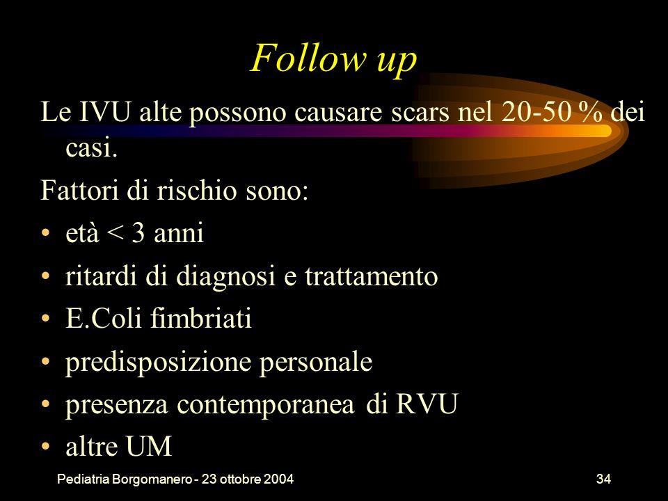 Pediatria Borgomanero - 23 ottobre 200434 Follow up Le IVU alte possono causare scars nel 20-50 % dei casi. Fattori di rischio sono: età < 3 anni rita