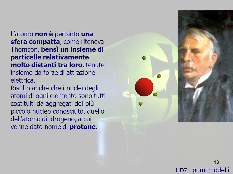 13 UD7 I primi modelli Latomo non è pertanto una sfera compatta, come riteneva Thomson, bensì un insieme di particelle relativamente molto distanti tra loro, tenute insieme da forze di attrazione elettrica.