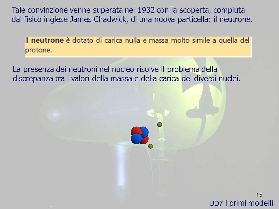 15 UD7 I primi modelli La presenza dei neutroni nel nucleo risolve il problema della discrepanza tra i valori della massa e della carica dei diversi nuclei.