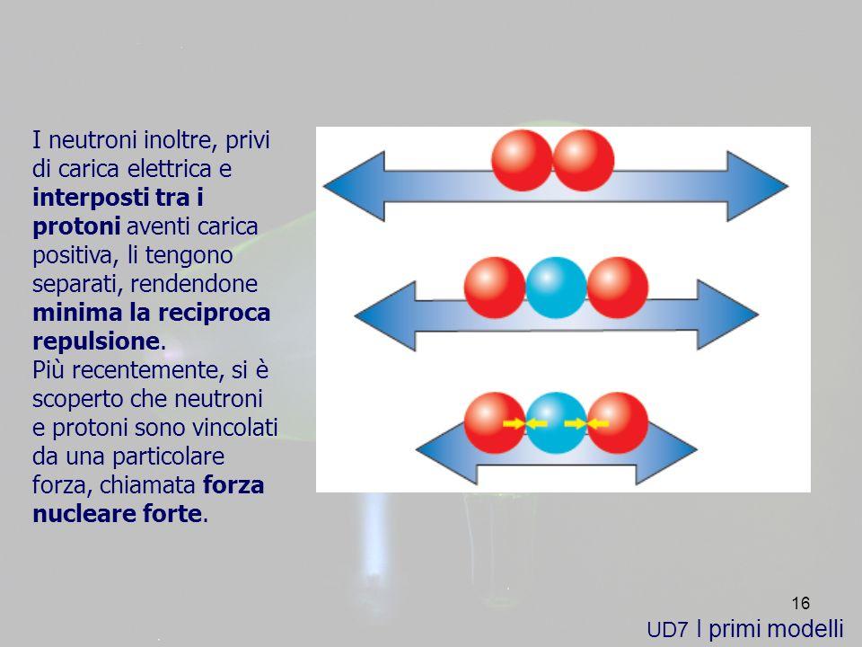 16 UD7 I primi modelli I neutroni inoltre, privi di carica elettrica e interposti tra i protoni aventi carica positiva, li tengono separati, rendendone minima la reciproca repulsione.