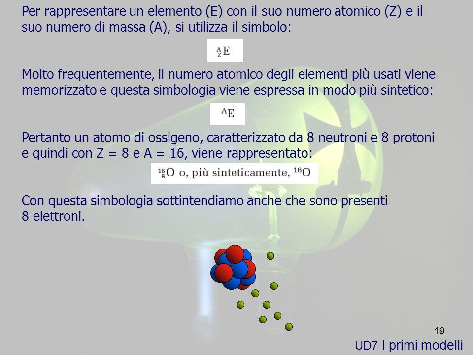 19 UD7 I primi modelli Per rappresentare un elemento (E) con il suo numero atomico (Z) e il suo numero di massa (A), si utilizza il simbolo: Molto frequentemente, il numero atomico degli elementi più usati viene memorizzato e questa simbologia viene espressa in modo più sintetico: Pertanto un atomo di ossigeno, caratterizzato da 8 neutroni e 8 protoni e quindi con Z = 8 e A = 16, viene rappresentato: Con questa simbologia sottintendiamo anche che sono presenti 8 elettroni.