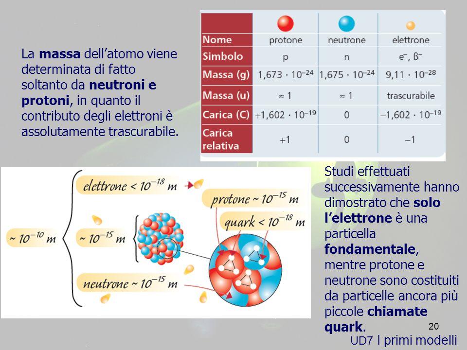 20 UD7 I primi modelli La massa dellatomo viene determinata di fatto soltanto da neutroni e protoni, in quanto il contributo degli elettroni è assolutamente trascurabile.